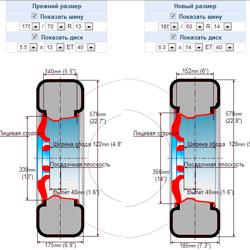 Подбор дисков и шин на Лансер 9